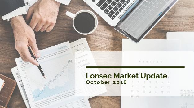 Market Update - October 2018
